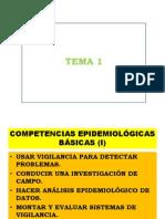 Modulo 1 Temas m1 y 2