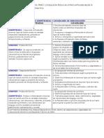 Matriz de Competencias y Capacidades de Comunicac