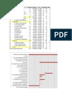 11 Construir Un Diagrama Gantt Con Excel