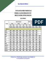 Activitatea BNM ca agent fiscal al statului la plasarea titlurilor de stat › Anul 2014