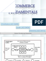 PP Ecommerce Fundamental