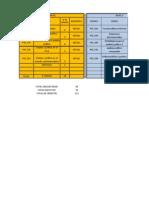Plan de Estudios Excel