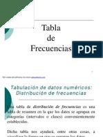 Estadistica Distribuicion de Frecuencia Aualitativos