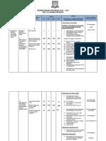 PERANCANGAN STRATEGIK 2015.docx