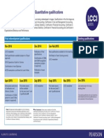 LCCI Financial-Timeline Nov2014