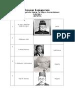 Daftar Anggota BPUPKI
