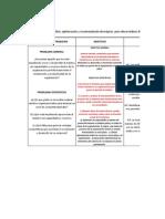 Matriz de Consistencia_to Sent(1)