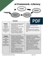 lps instructional framework 5e