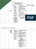 200730914 Rancangan Pengajaran Tahunan Sains Tahun 6