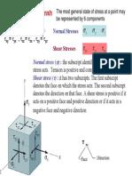3D Stress Components