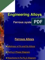 Engineering Alloys(Ferrous)