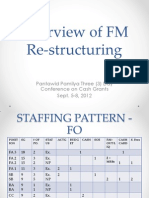 Fm Restructuring
