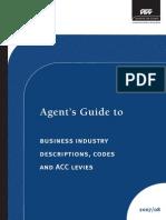 Industries List With Description