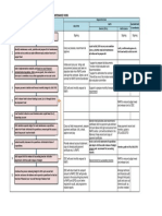2. Dfid- Fund Flow Mechanism-final-mks