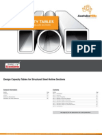 Design Capacity Tables for Structural Steel Hollow Sections