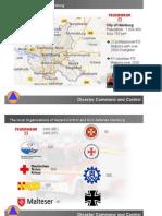 Handout Disaster Management