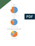 results form survey