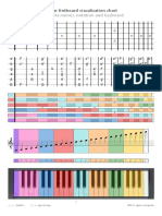Guitar Fretboard Visualization Chart With Note Names