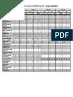 Sistem de Evaluare Clasa 1-4