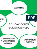 ECOEFICIENCIA EN LA ACTIVIDAD TURISTICA SESION 2