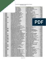 informe_mantenimiento_sector_particular_2013.pdf