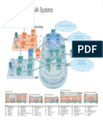 Gsm Gprs Wcdma Systems Poster2