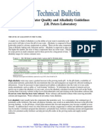 Water Quality and Alkalinity Guidelines