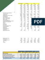 Cement Companies Cost Sheet Final