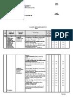 Vii Verificarea Calităţii Materiilor Prime,Semifabricatelor Şi Produselor Finite Din Indust