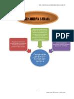 Grafik Organizer (2)