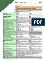fsae-designspecs (1)