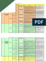 Cambio Climático Excel