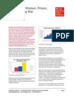 DPA_Fact_Sheet_Women_Prison_and_Drug_War_Jan2015.pdf