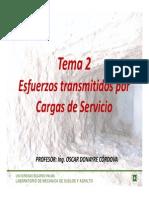 Tema 2 Esfuerzos Transmitidos Por Cargas de Servicio