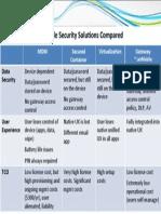 LetMobile Comparison Table 120904