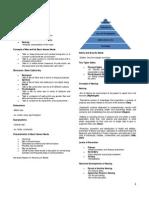 Fundamentals of Nursing Practice