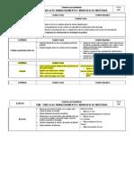 TAM - Tabela de Armazenamento de Materiais - GERAL