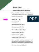 ELEMENTOS MECÁNICOS DE DISEÑO (METODO ELASTICO)