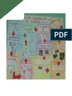 clasificacion de la materia.doc