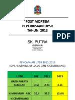 POST MORTEM UPSR 2013 (1).ppt