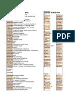 Internal Mediicne Residency List Revised