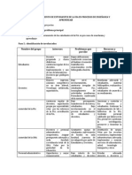 Formulacion y Evaluacion de Pytos.docx