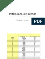 INSTALACIONES ELÉCTRICAS BACHILLERATO