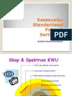 KWU 06 Kesesuaian & Paten