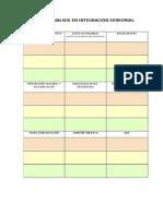 Ficha de Análisis en Integración Sensorial
