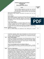 XII Chemistry Splitup2014-05