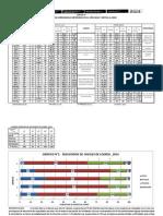 Eficiencia Interna 2014 Matematica