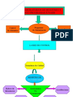 Control de Calidad Para Sistemas de Alimentacion Escolar.3yvan