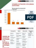 MEF Proyectos Priorizados por el Gobierno
