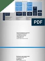 Bidding Process (Spanish) CNH R01 L01 2014